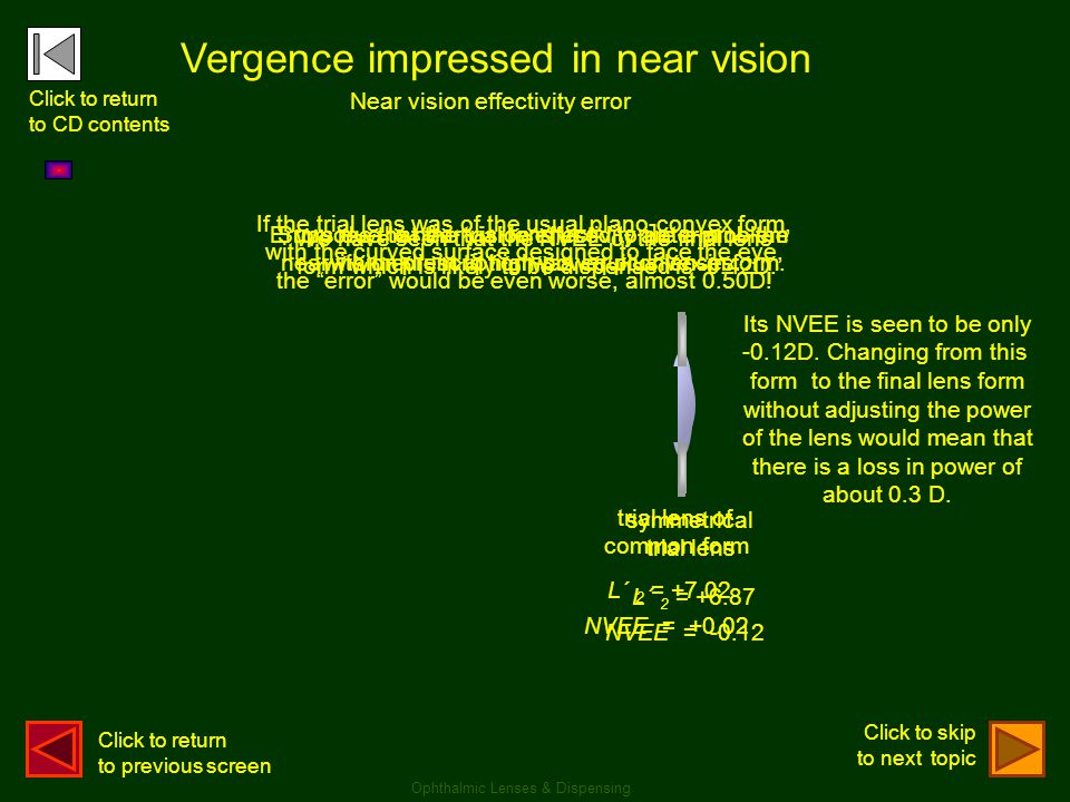 Vergence impressed in near vision