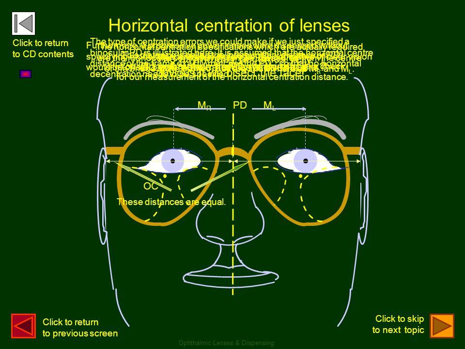 Horizontal centration of lenses