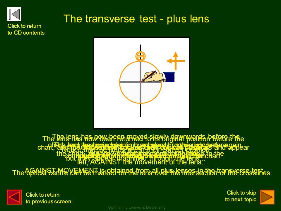 . The transverse test - plus lens