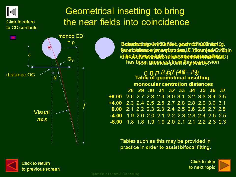 Geometrical insetting to bring the near fields into coincidence