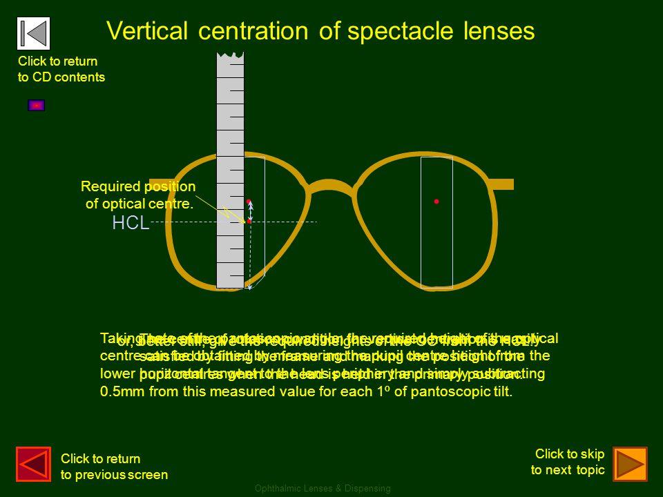 Ophthalmic Lenses & Dispensing