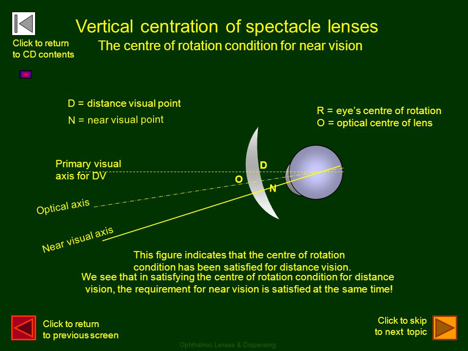 Vertical centration of spectacle lenses
