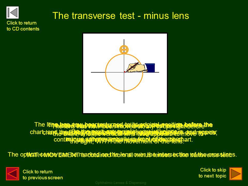 . The transverse test - minus lens