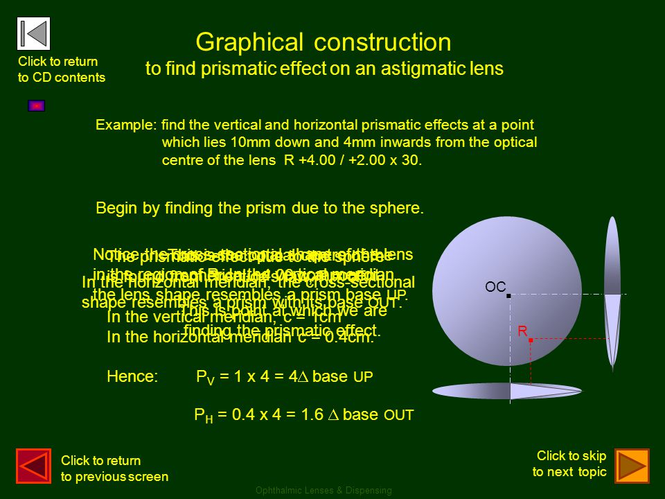 . . Graphical construction