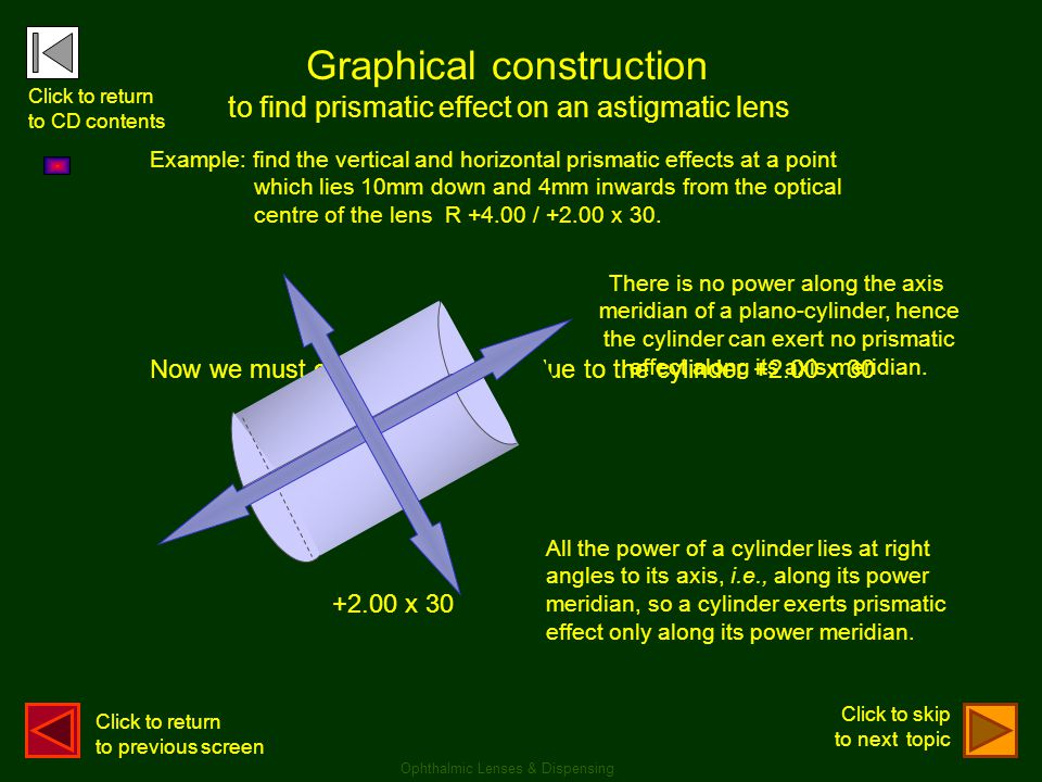 Graphical construction
