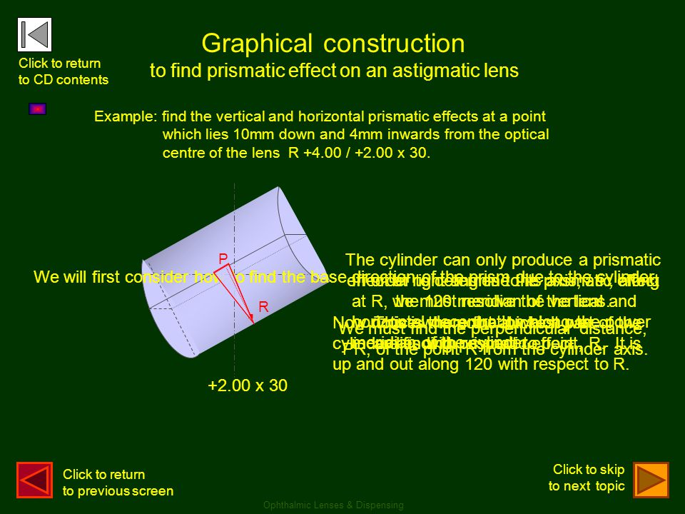 . Graphical construction