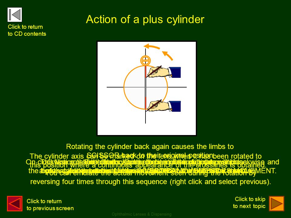 Action of a plus cylinder