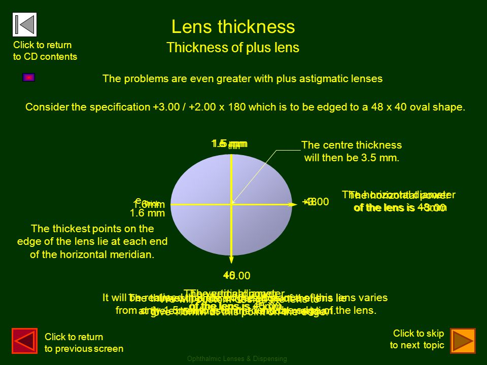 Lens thickness Thickness of plus lens