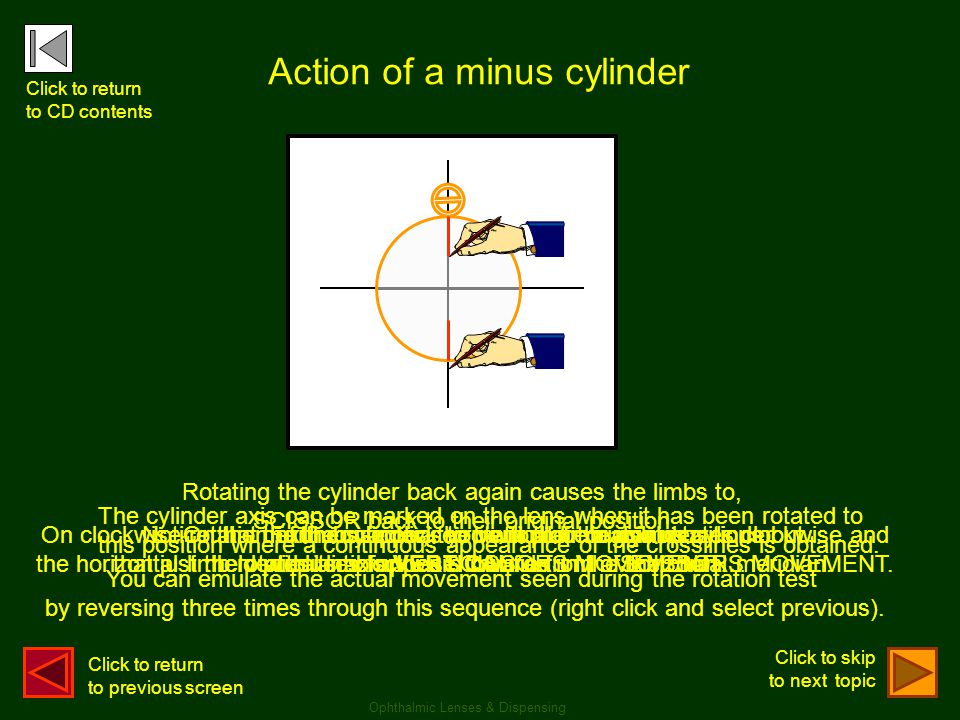 Action of a minus cylinder