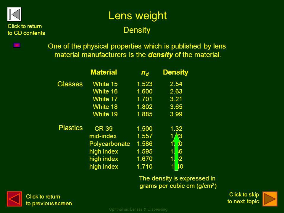 Lens weight Material nd Density Density