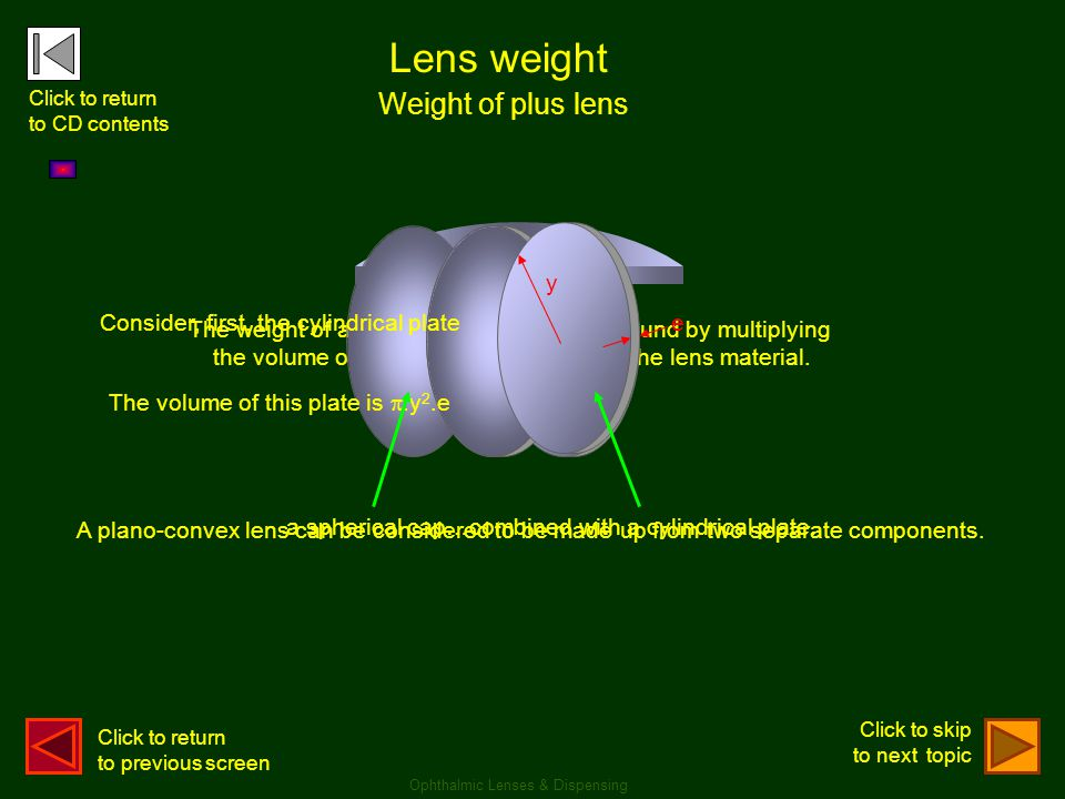 Lens weight Weight of plus lens