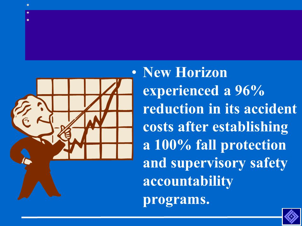 New Horizon experienced a 96% reduction in its accident costs after establishing a 100% fall protection and supervisory safety accountability programs.