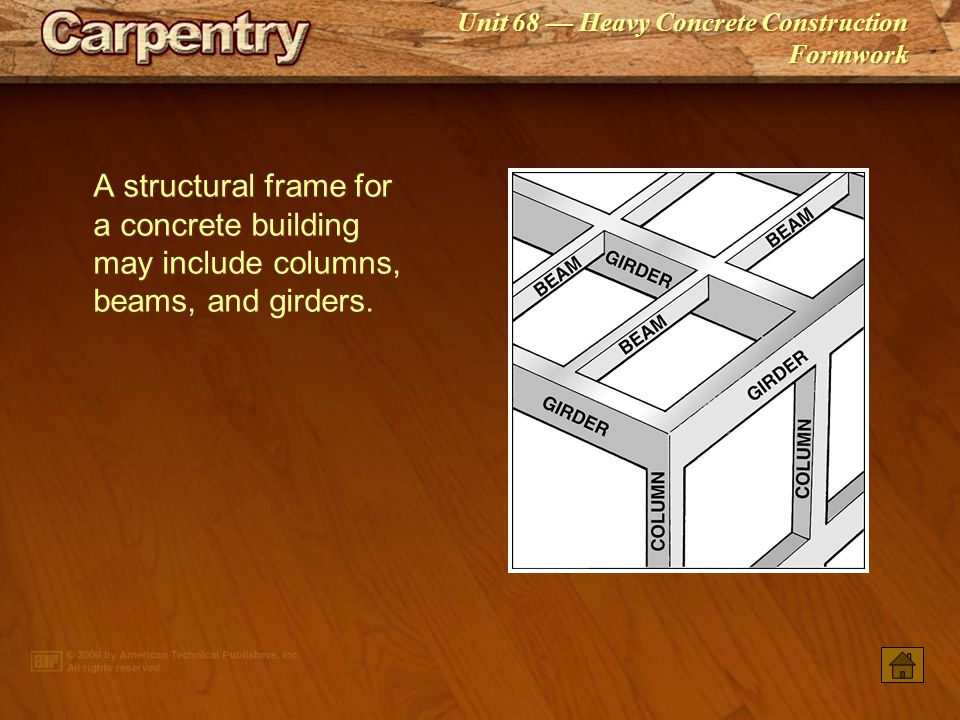A structural frame for a concrete building may include columns, beams, and girders.