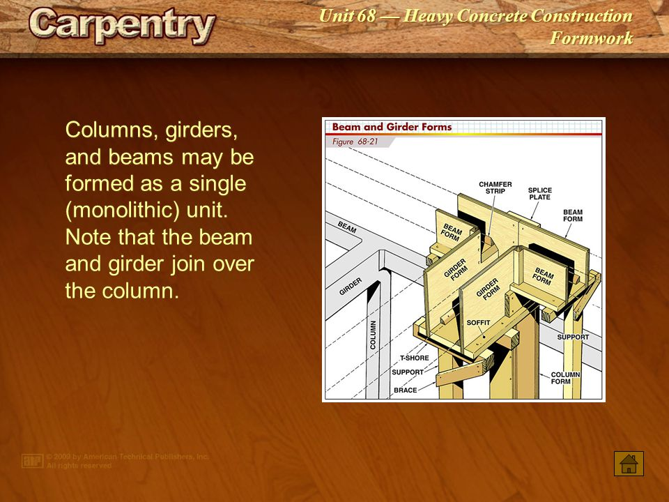 Columns, girders, and beams may be formed as a single (monolithic) unit. Note that the beam and girder join over the column.