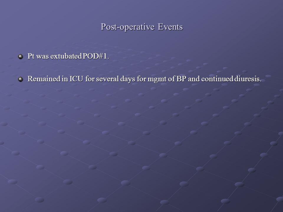 Post-operative Events