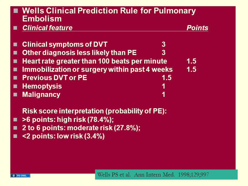 Wells Clinical Prediction Rule for Pulmonary Embolism