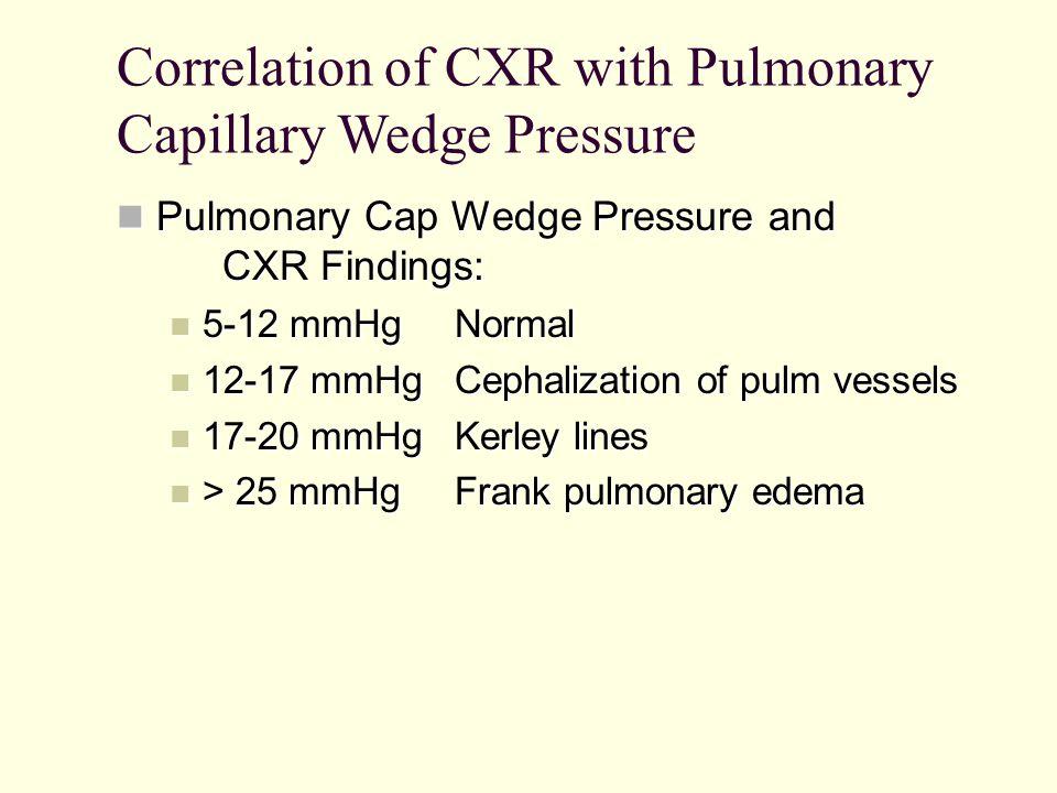Correlation of CXR with Pulmonary Capillary Wedge Pressure