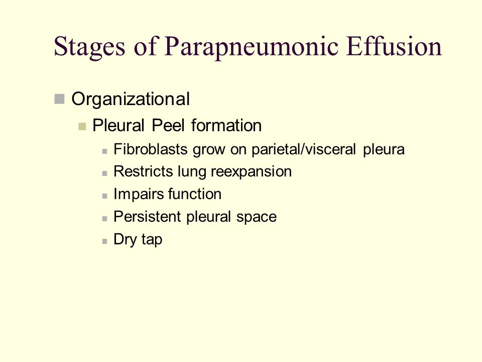 Stages of Parapneumonic Effusion