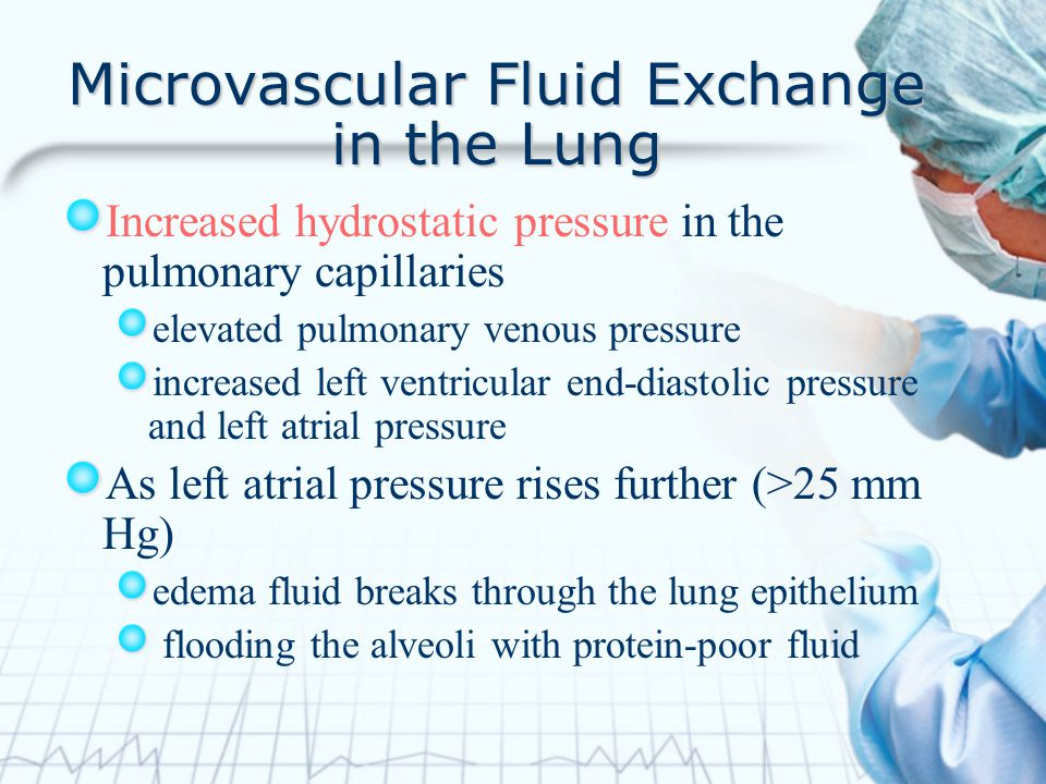 Microvascular Fluid Exchange in the Lung