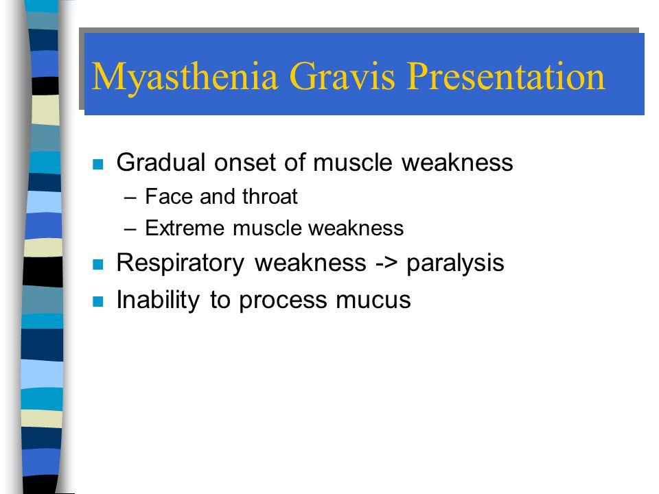 Myasthenia Gravis Presentation