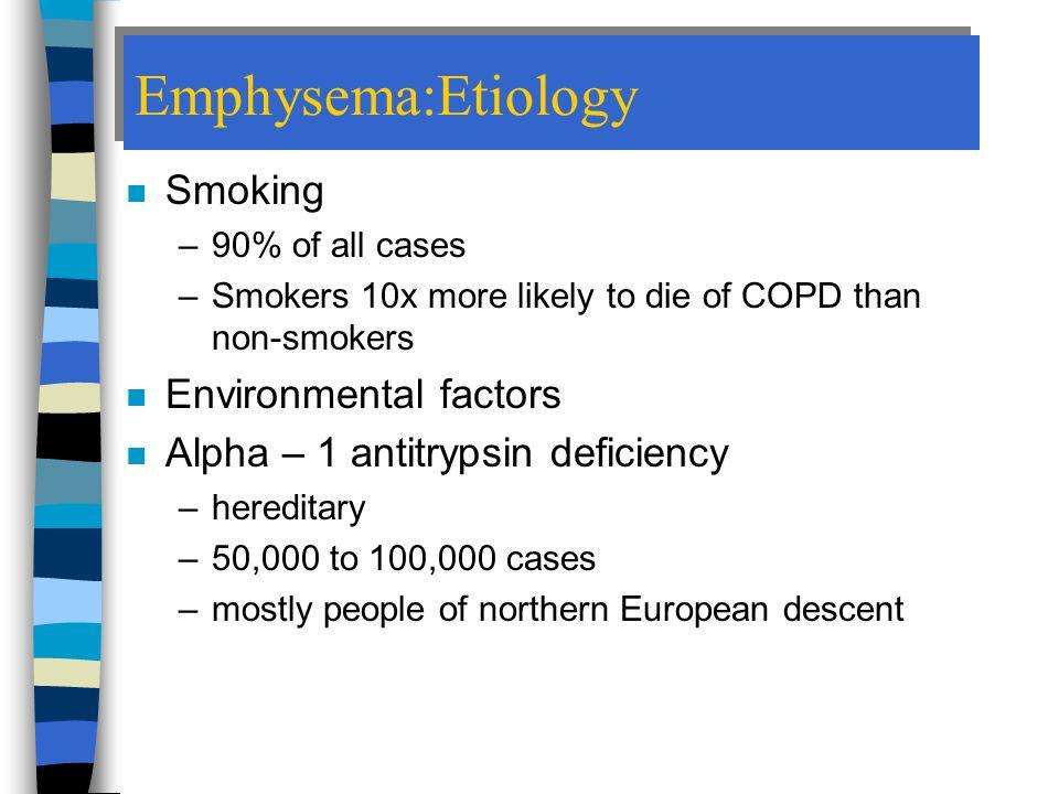 Emphysema:Etiology Smoking Environmental factors