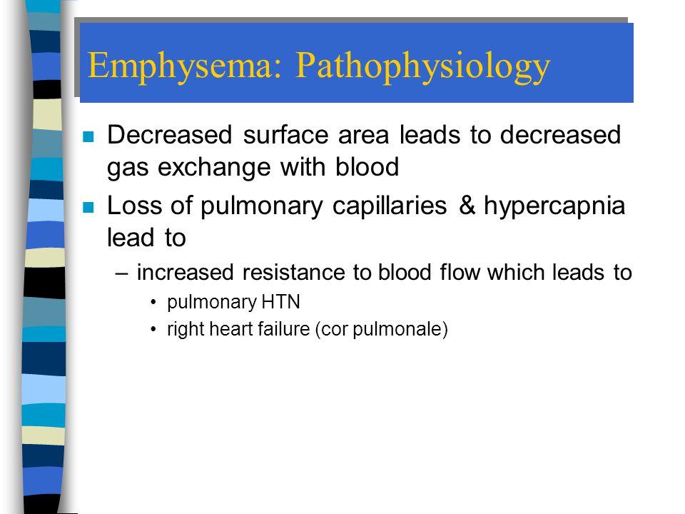 Emphysema: Pathophysiology