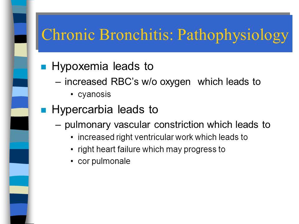 Chronic Bronchitis: Pathophysiology