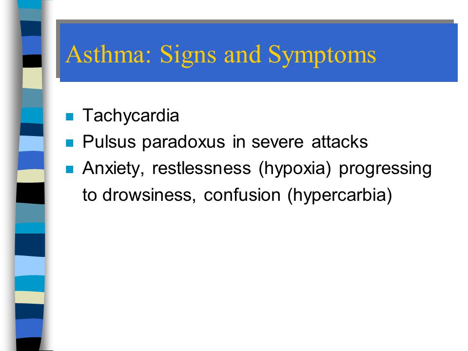 Asthma: Signs and Symptoms