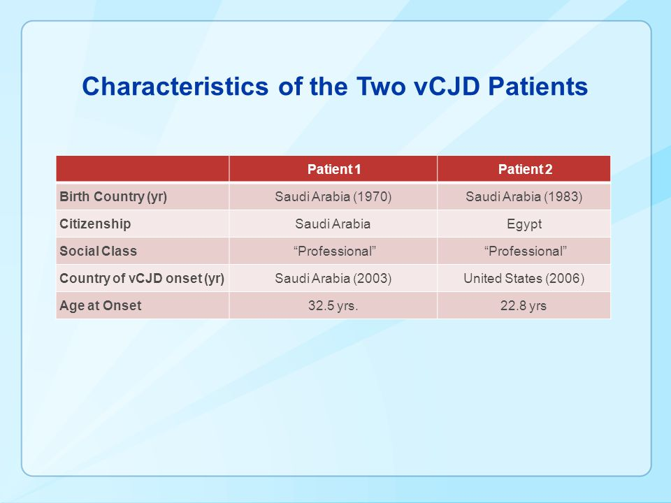 Characteristics of the Two vCJD Patients