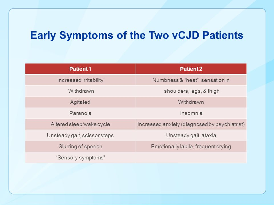 Early Symptoms of the Two vCJD Patients