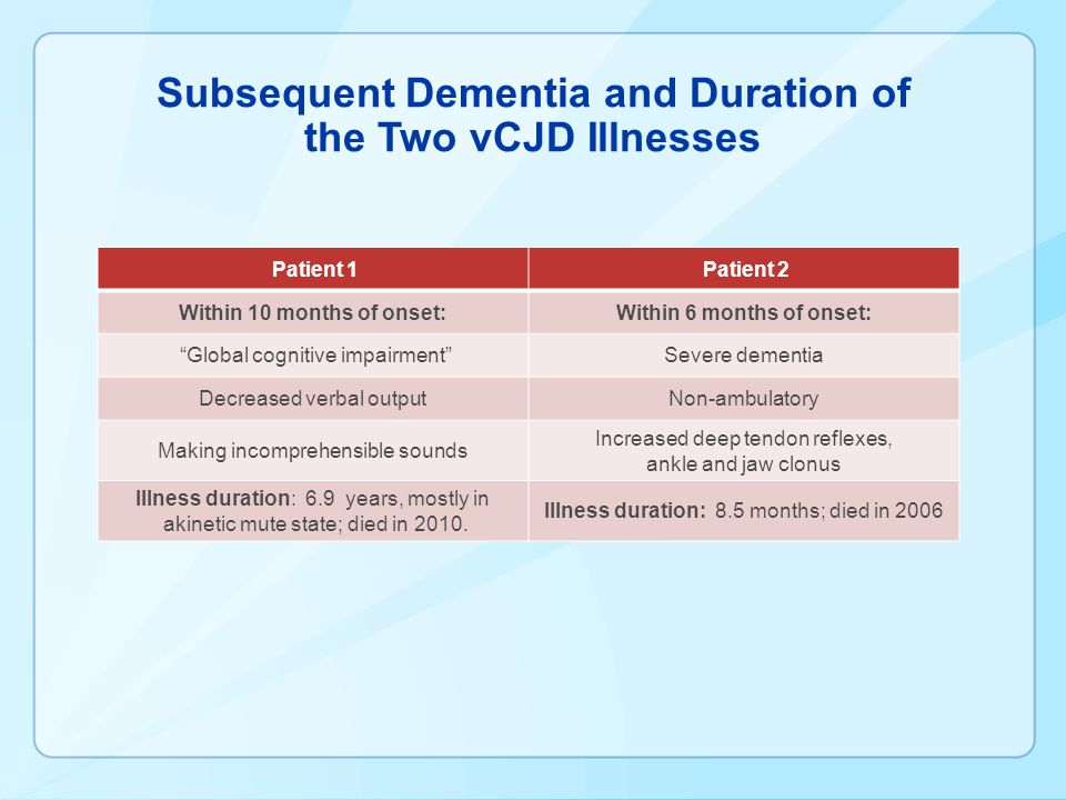 Subsequent Dementia and Duration of the Two vCJD Illnesses