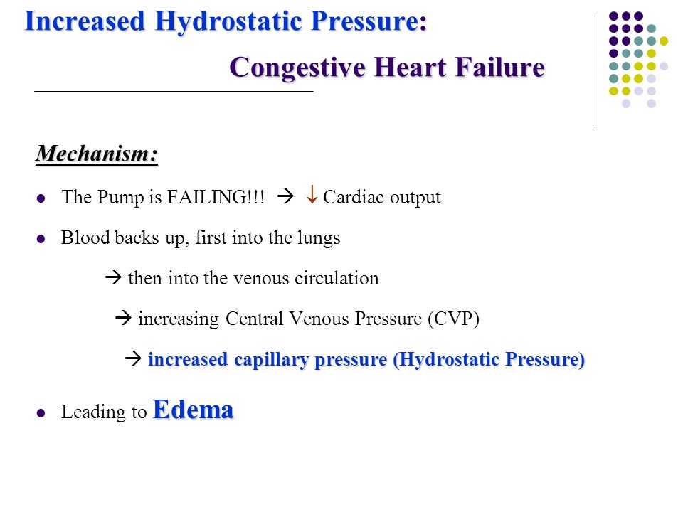 Increased Hydrostatic Pressure: Congestive Heart Failure