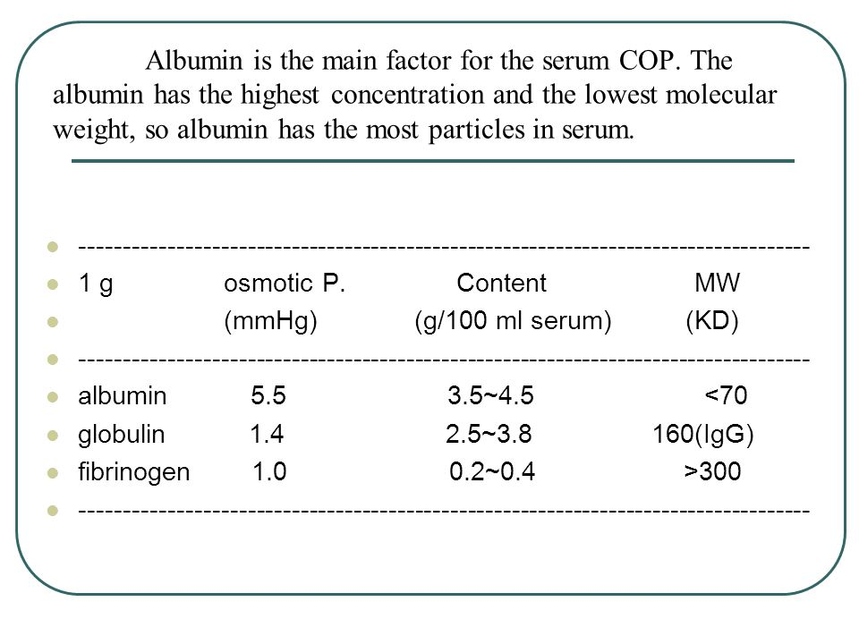 (mmHg) (g/100 ml serum) (KD) albumin 5.5 3.5~4.5 <70