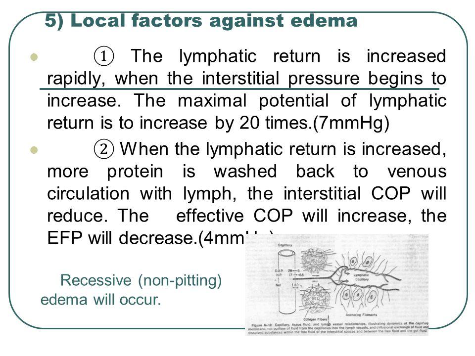 5) Local factors against edema