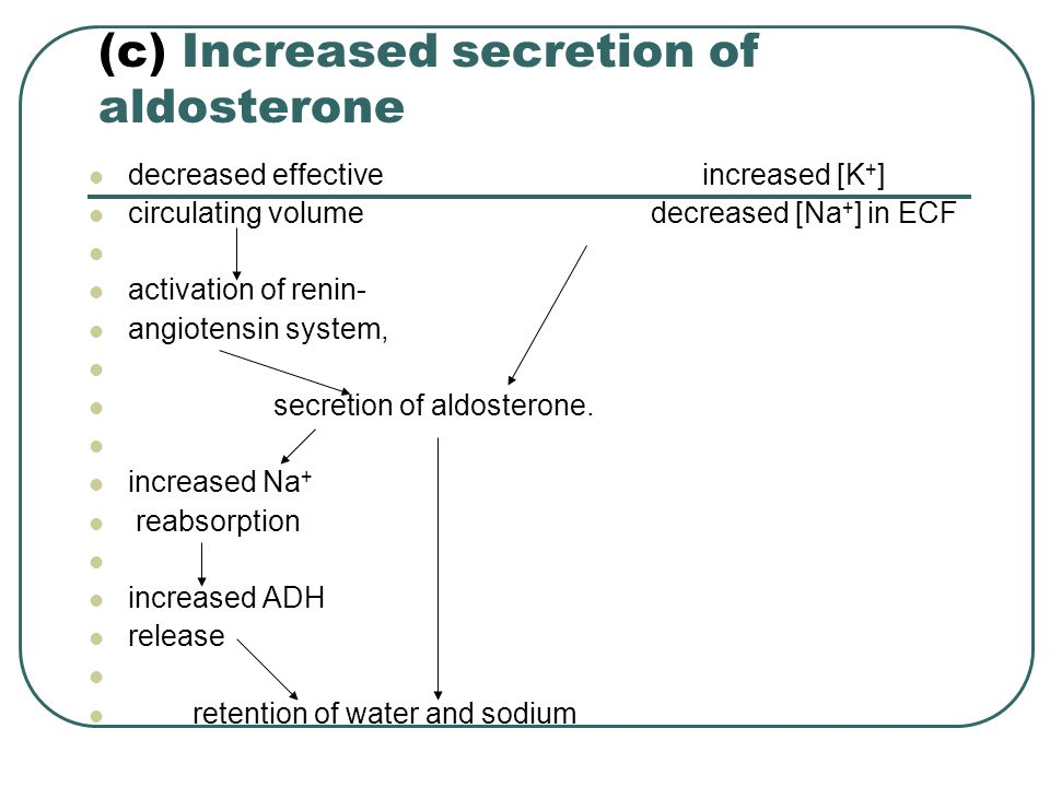 (c) Increased secretion of aldosterone