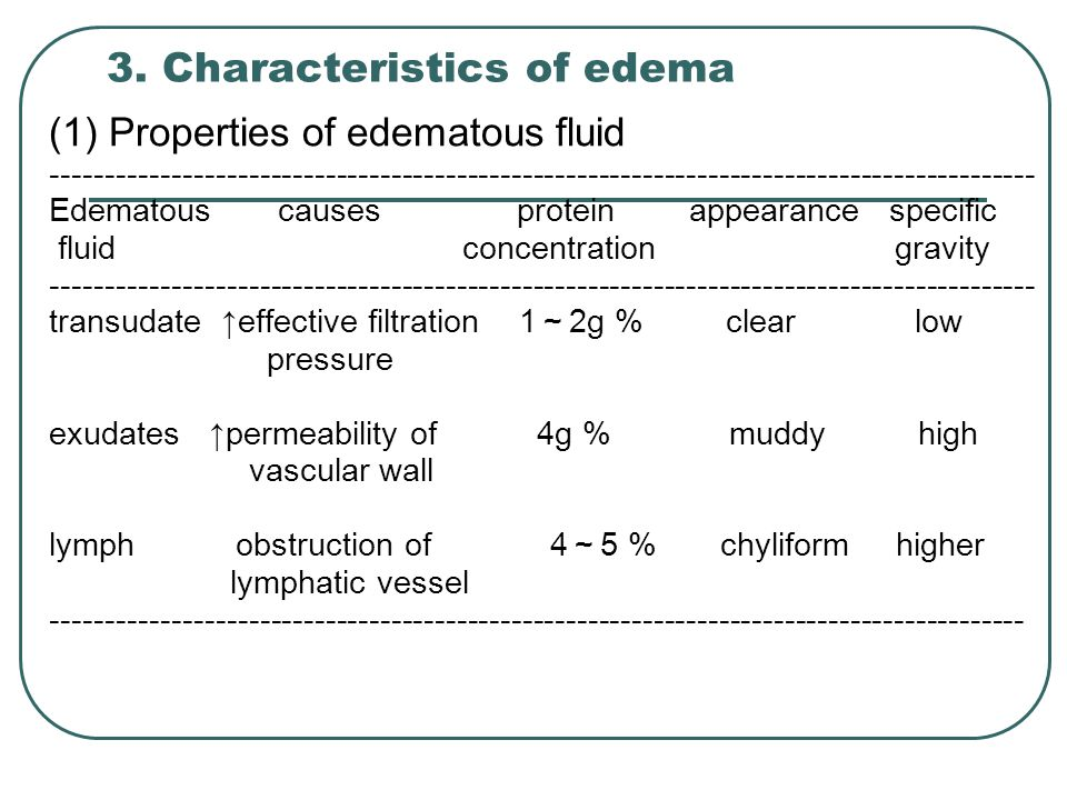 3. Characteristics of edema