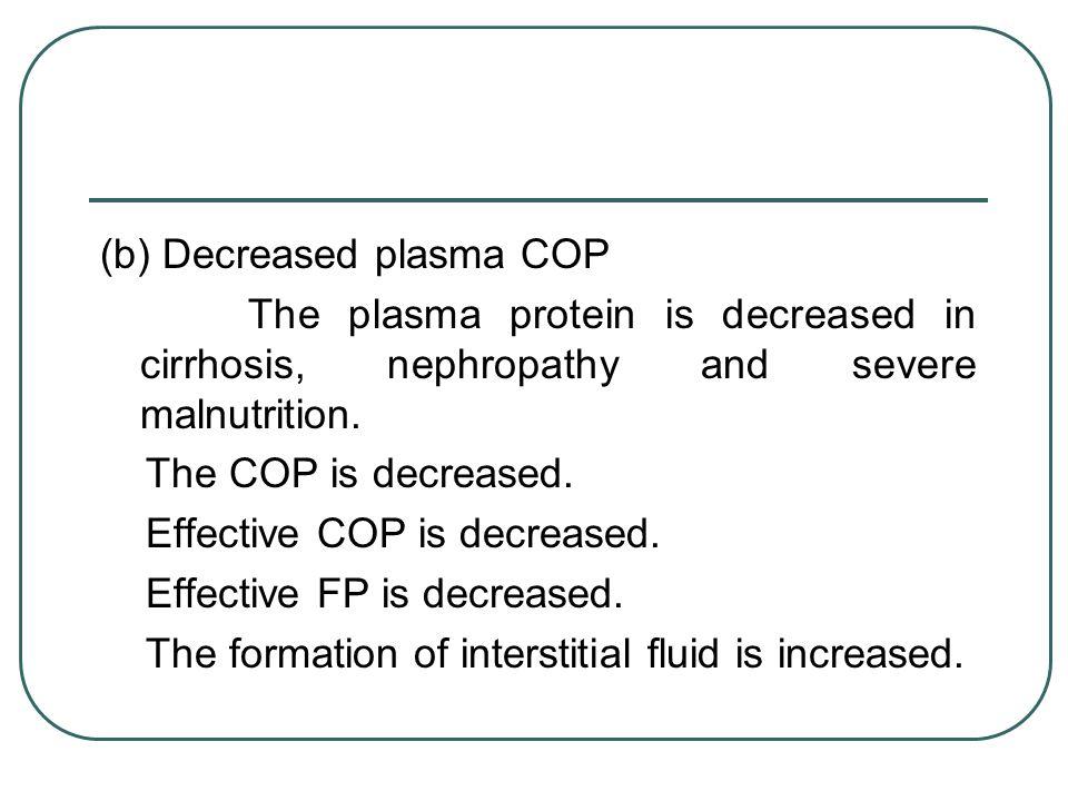 (b) Decreased plasma COP