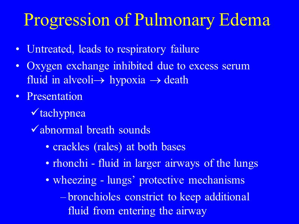 Progression of Pulmonary Edema