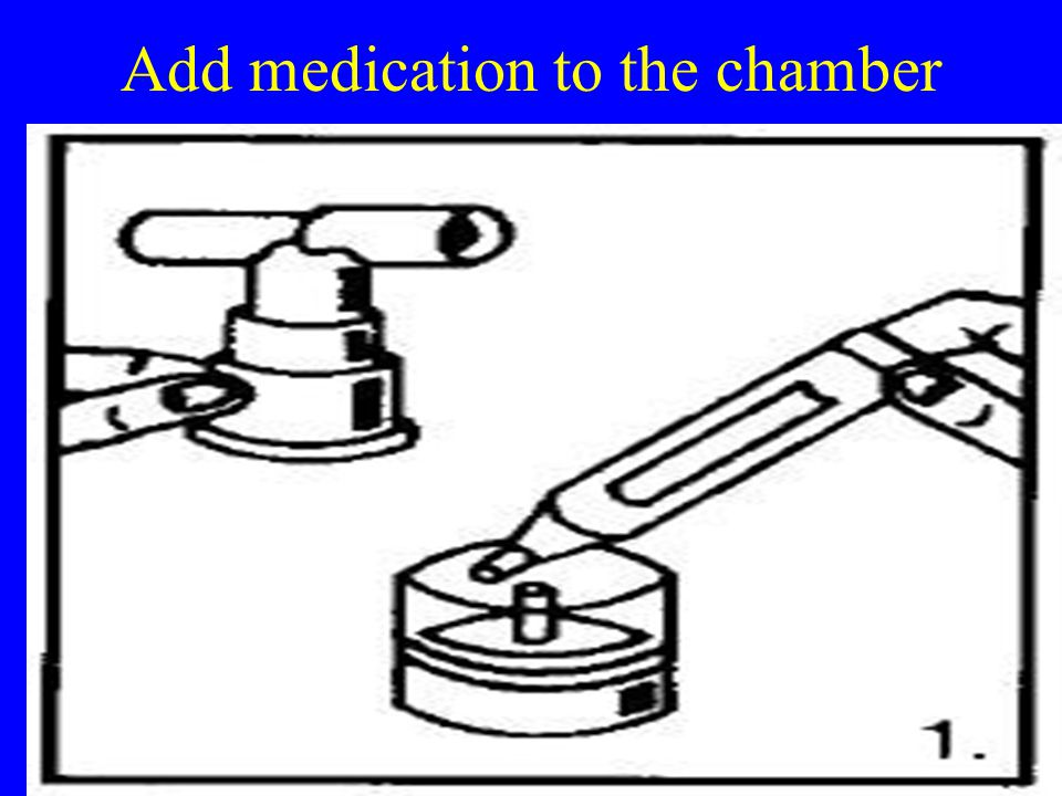 Add medication to the chamber