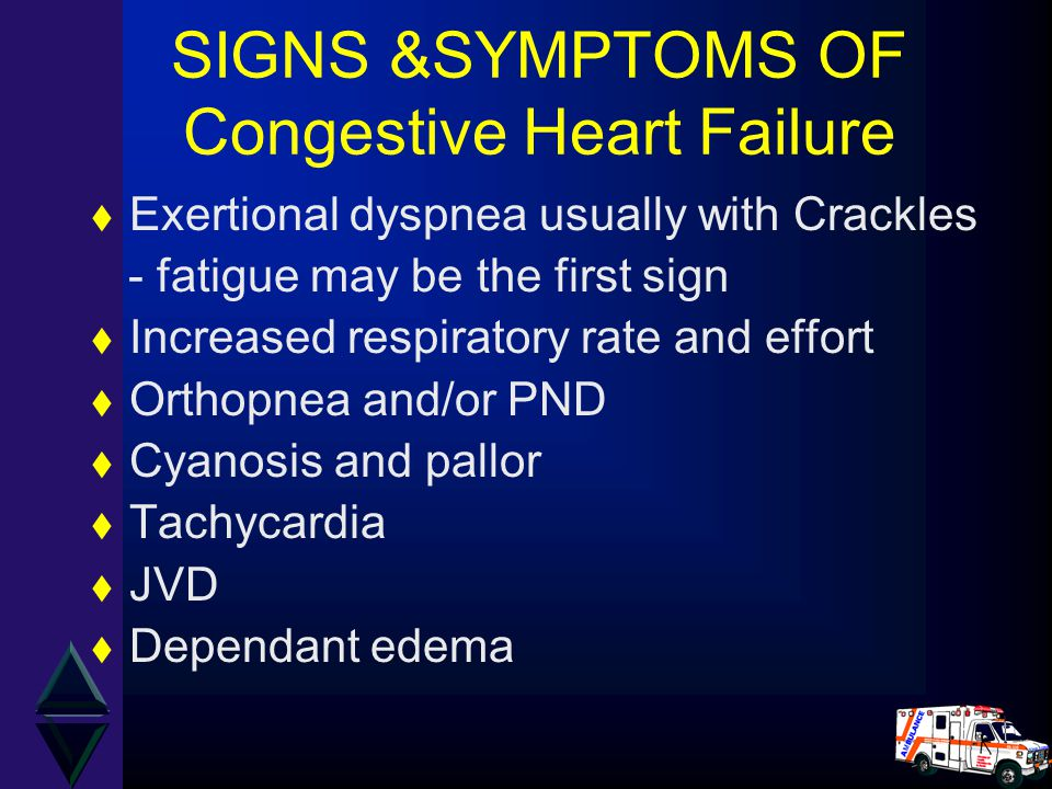 SIGNS &SYMPTOMS OF Congestive Heart Failure