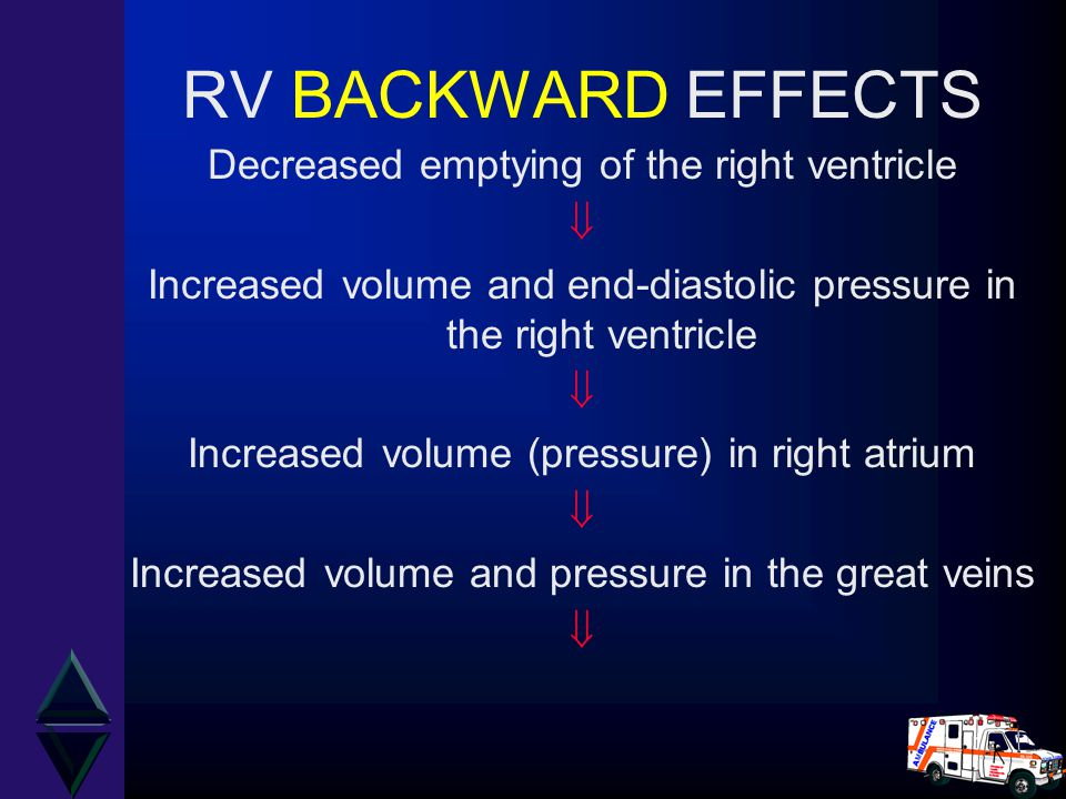 RV BACKWARD EFFECTS Decreased emptying of the right ventricle 