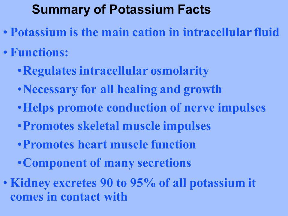 Summary of Potassium Facts