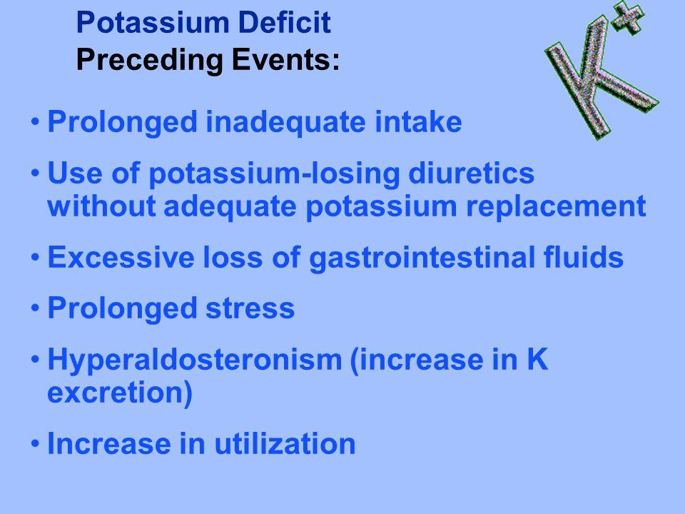 Potassium Deficit Preceding Events: Prolonged inadequate intake. Use of potassium-losing diuretics without adequate potassium replacement.