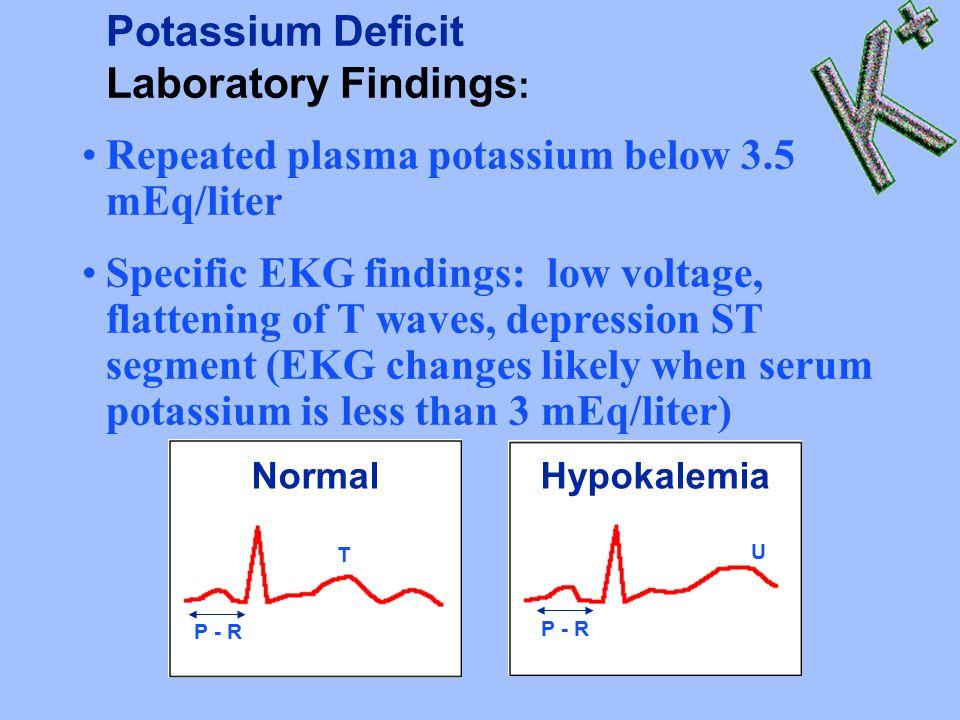 Repeated plasma potassium below 3.5 mEq/liter