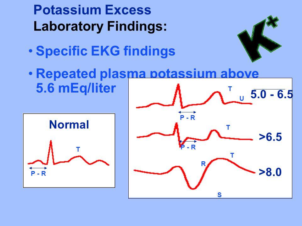 Repeated plasma potassium above 5.6 mEq/liter