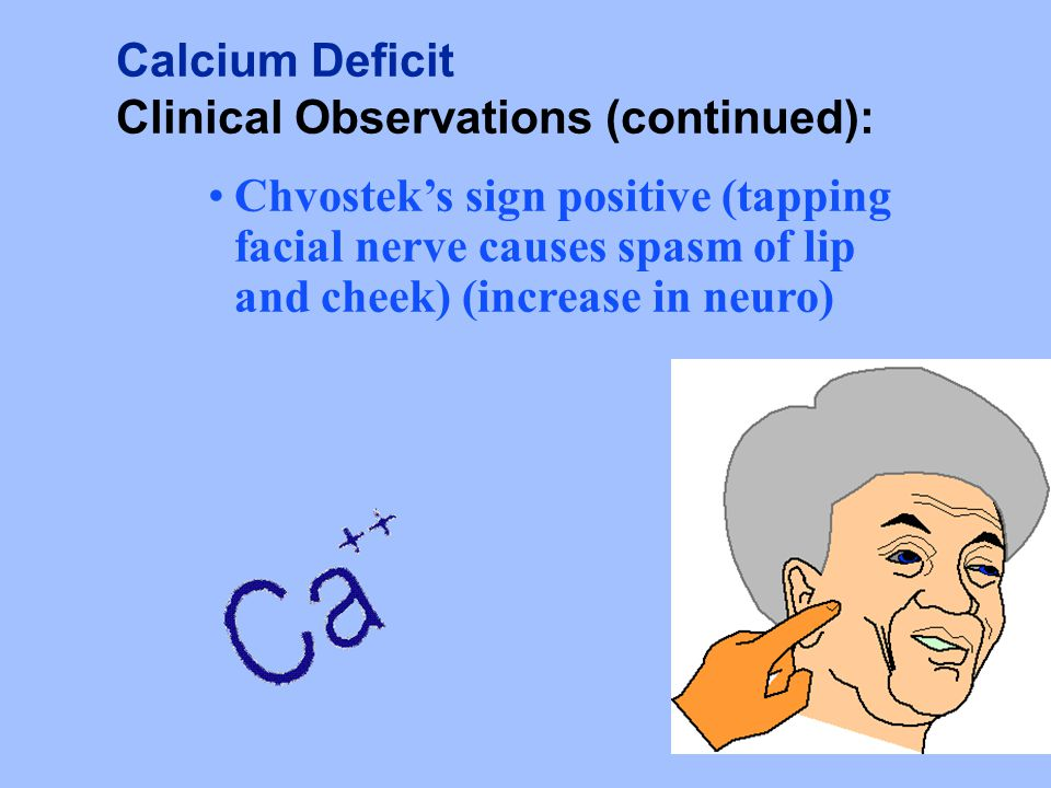Calcium Deficit Clinical Observations (continued): Chvostek's sign positive (tapping facial nerve causes spasm of lip and cheek) (increase in neuro)