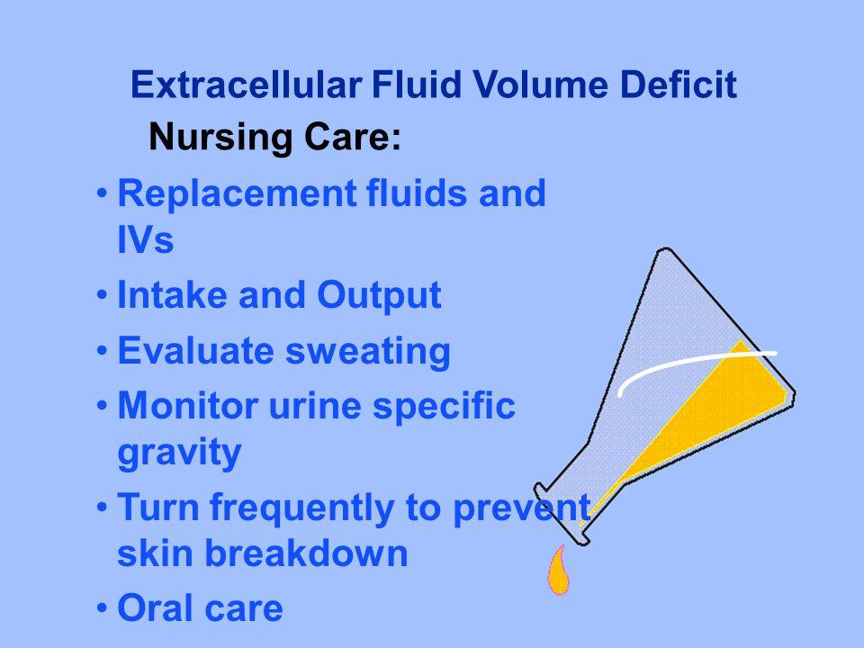 Extracellular Fluid Volume Deficit