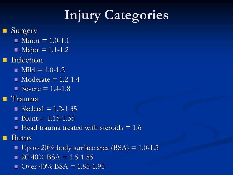 Injury Categories Surgery Infection Trauma Burns Minor = 1.0-1.1