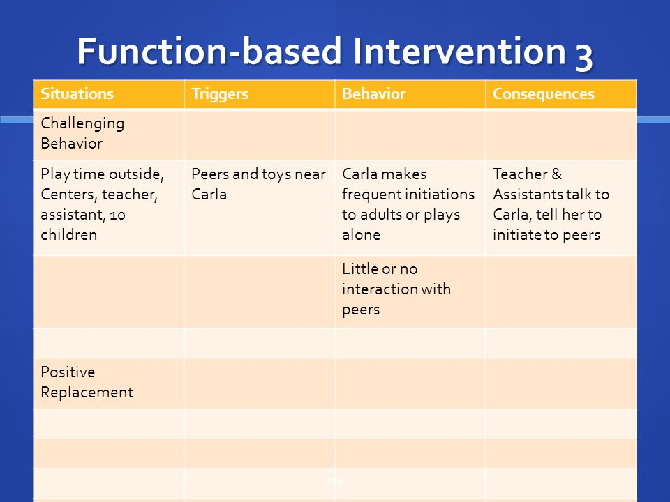 Function-based Intervention 3