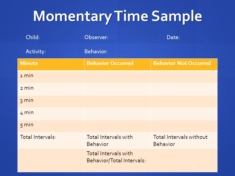 Momentary Time Sample Child: Observer: Date: Activity: Behavior: